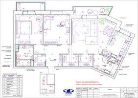 Планировка трехкомнатной квартиры