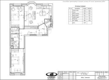 Дизайн и ремонт квартиры в ЖК Алые Паруса в классическом стиле | Планировка квартиры